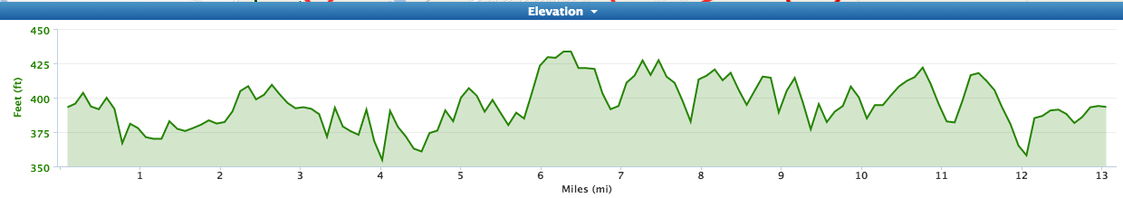 Hershey Half Elevation